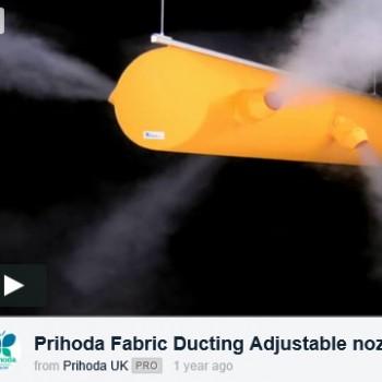 Adjustible-nozzle